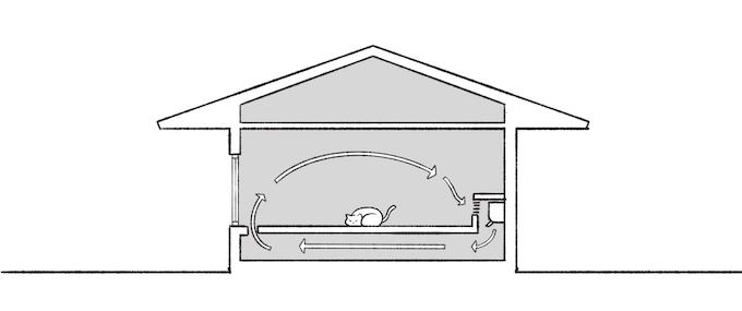基礎断熱+床下エアコン