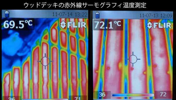 wooden deck temperature