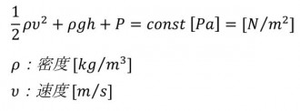 Bernoulli-equation