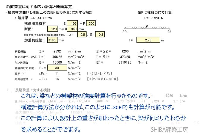 横架材・梁のたわみ計算、断面算定