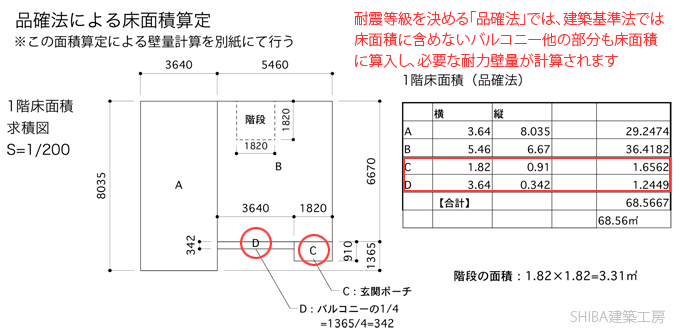 品確法による必要耐力壁を求めるときの、床面積の計算方法