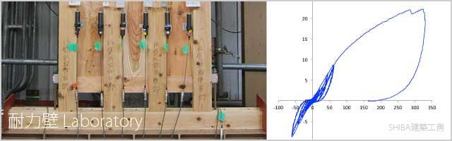 耐力壁実験研究所 Laboratory