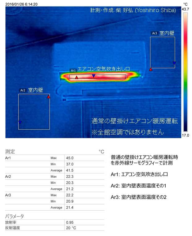 普通の壁掛けエアコン暖房運転時の赤外線サーモグラフィー測定