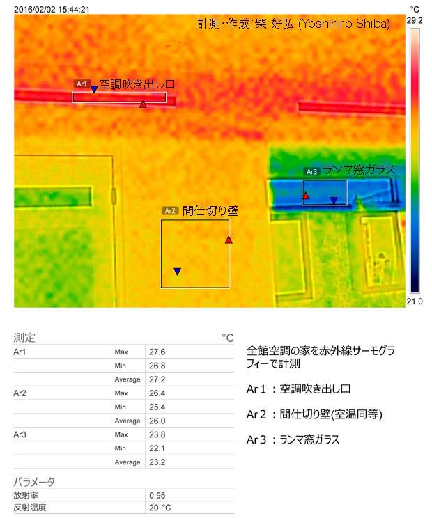 全館空調・室内の赤外線サーモグラフィー測定
