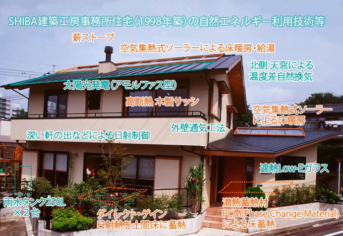 SHIBA建築工房事務所 エネルギー利用技術