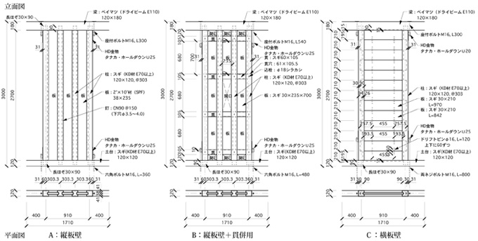 板材を用いた耐力壁3種類・面内せん断試験・試験体図面